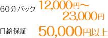 60分バック12,000円~23,000円 日給保証50,000円以上