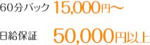60分バック15,000円~ 日給保証50,000円以上