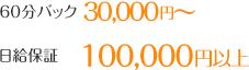 60分バック30,000円~ 日給保証100,000円以上