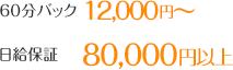 60分バック12,000円以上 日給保証80,000円以上
