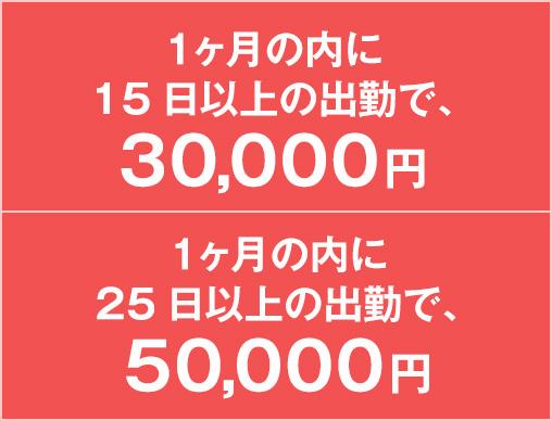 1ヶ月の内に15日以上の出勤で、30,000円 1ヶ月の内に25日以上の出勤で、50,000円