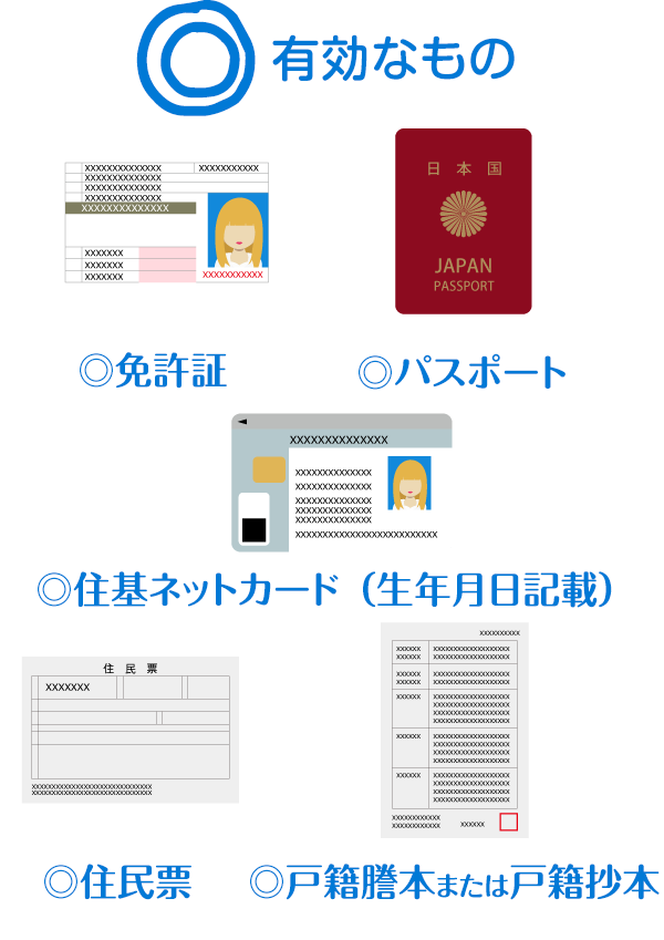 身分証の図1